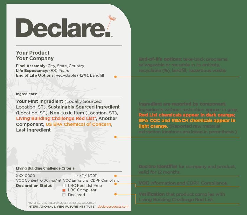 Declare Label Diagram