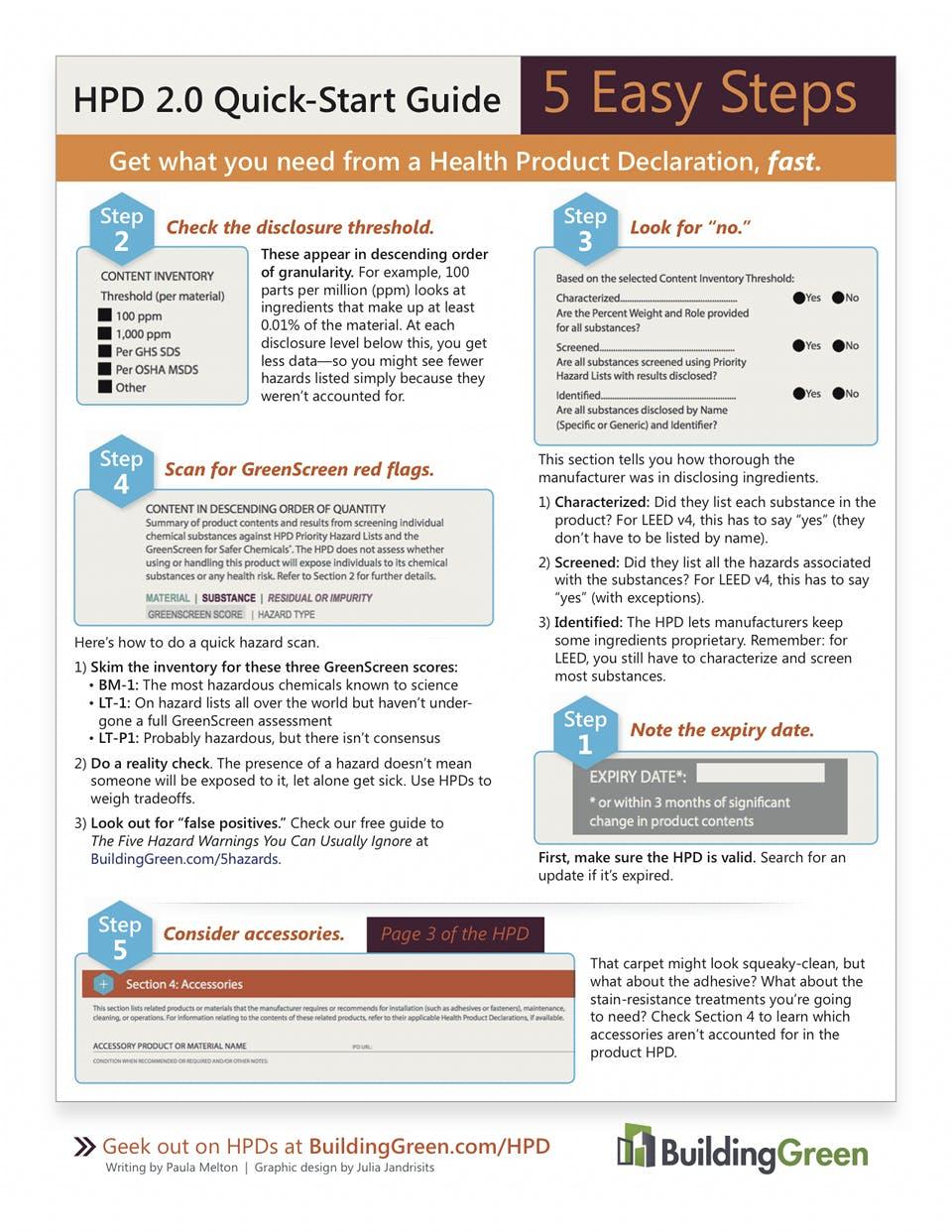 Hpd 2 0 Quick Start Guide Building Green